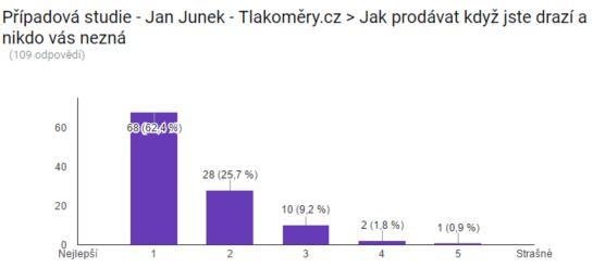 recnik11