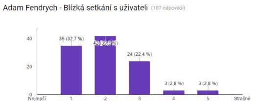 recnik17